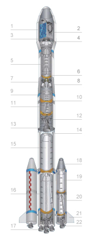 LM-3B